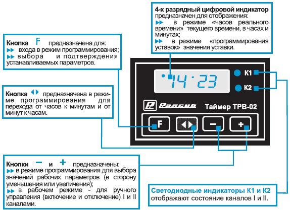 Таймер времени ТРВ-02,