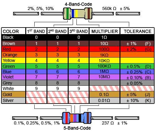 Номинал резистора по цветам