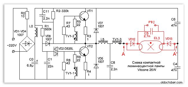 Схема КЛЛ